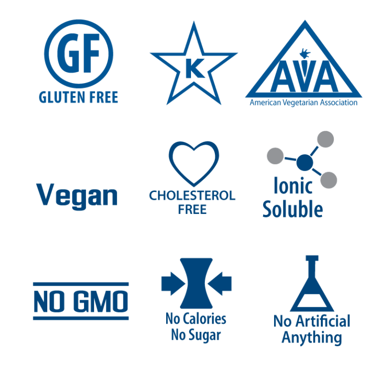Citrilyte nutrition icons