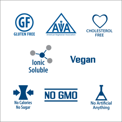 FiberBlend nutrition icons