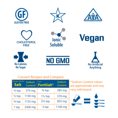 FortiSalt nutrition icons