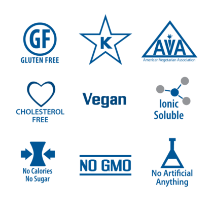 OmniMin nutrition icons