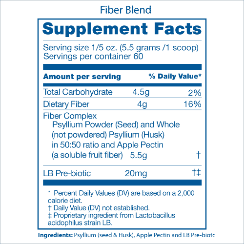 FiberBlend Supplement Facts Panel