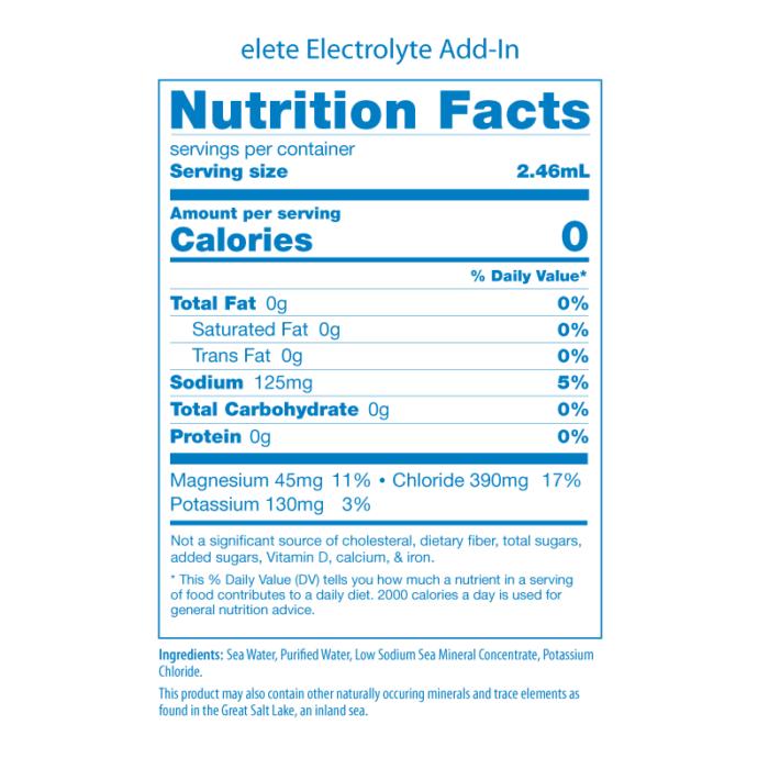 elete Nutrition Facts Panel 2019