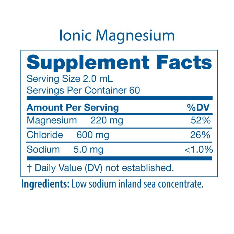 Ionic Magnesium Facts Panel